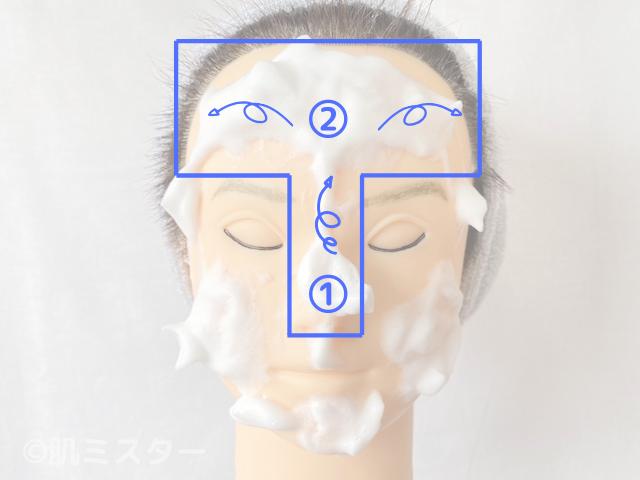 洗顔の細かい順番(Tゾーン)