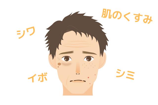 老化による肌トラブル